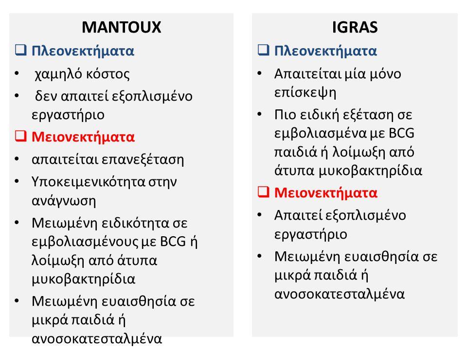 MANTOUX IGRAS Πλεονεκτήματα χαμηλό κόστος