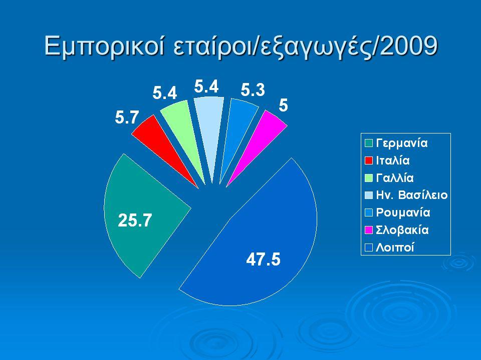 Εμπορικοί εταίροι/εξαγωγές/2009