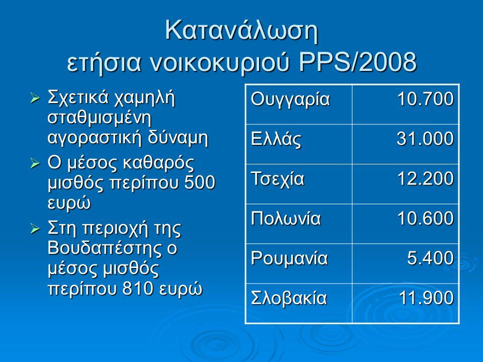 Κατανάλωση ετήσια νοικοκυριού PPS/2008