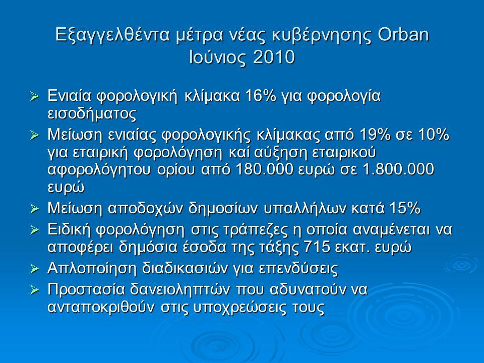 Εξαγγελθέντα μέτρα νέας κυβέρνησης Orban Ιούνιος 2010