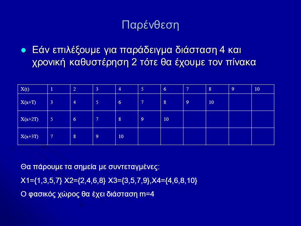 Παρένθεση Εάν επιλέξουμε για παράδειγμα διάσταση 4 και χρονική καθυστέρηση 2 τότε θα έχουμε τον πίνακα.