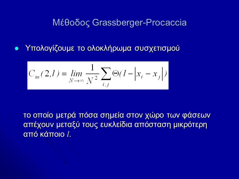 Μέθοδος Grassberger-Procaccia