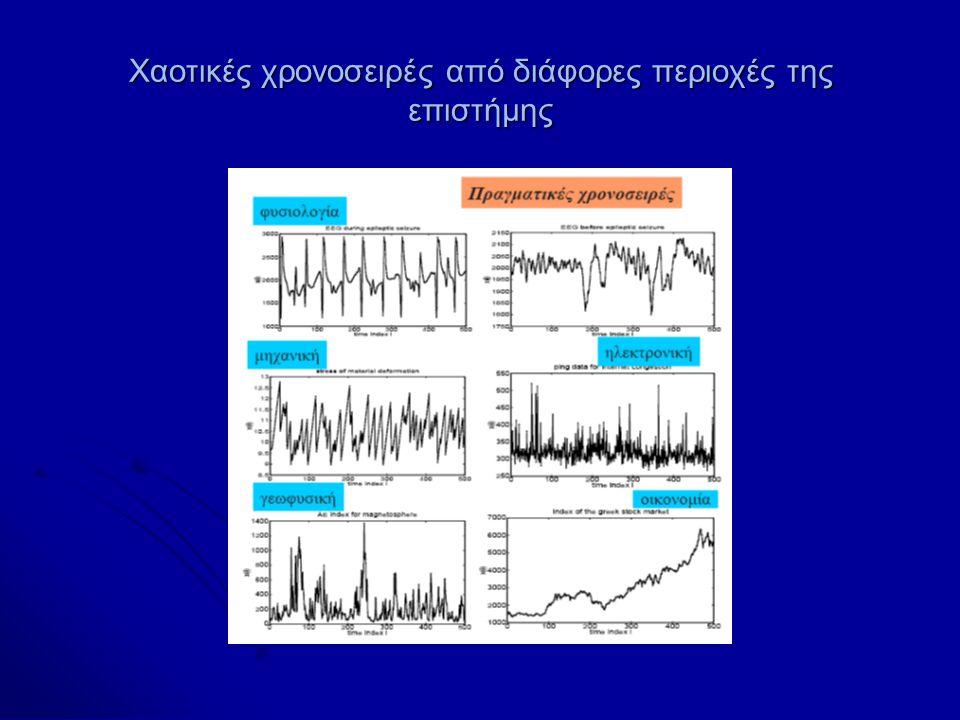 Χαοτικές χρονοσειρές από διάφορες περιοχές της επιστήμης