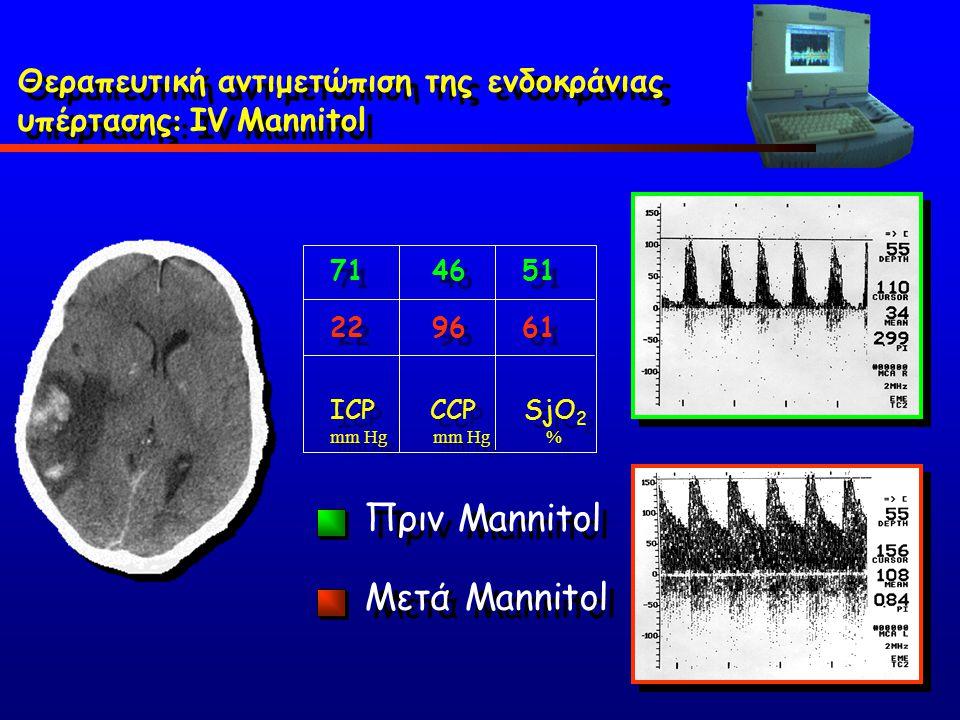 Θεραπευτική αντιμετώπιση της ενδοκράνιας υπέρτασης: IV Mannitol