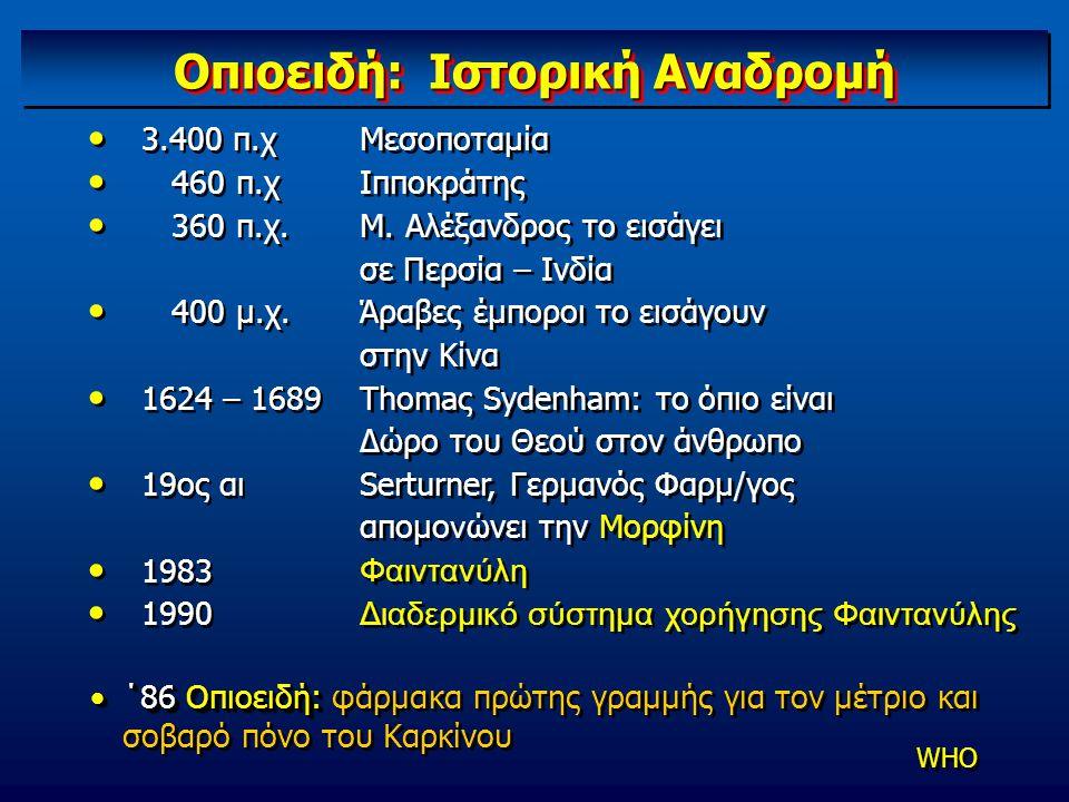 Οπιοειδή: Ιστορική Αναδρομή
