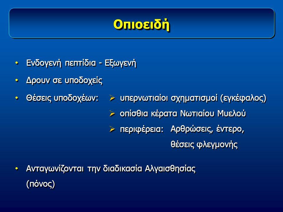 Οπιοειδή Ενδογενή πεπτίδια - Εξωγενή Δρουν σε υποδοχείς