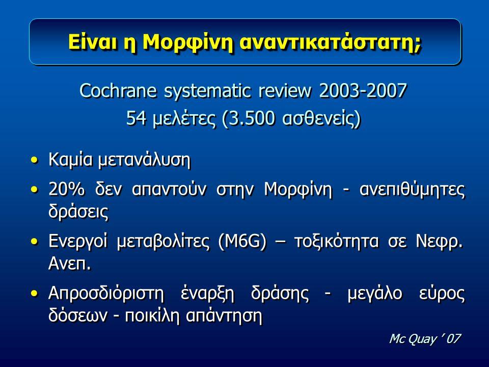 Είναι η Μορφίνη αναντικατάστατη;
