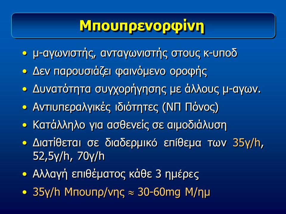 Μπουπρενορφίνη μ-αγωνιστής, ανταγωνιστής στους κ-υποδ