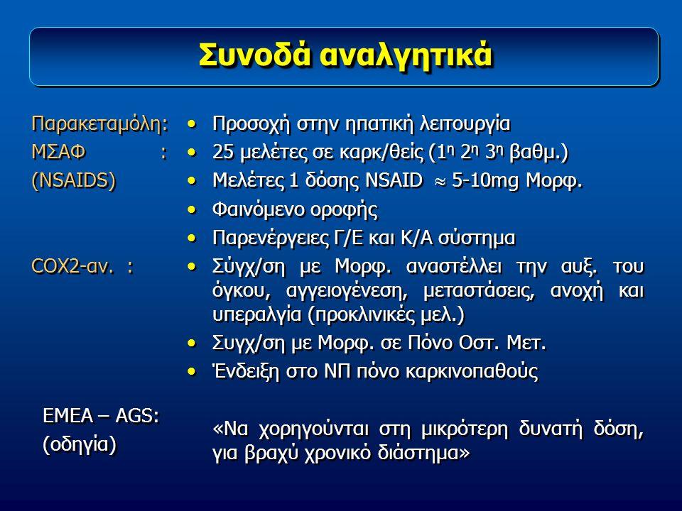 Συνοδά αναλγητικά Παρακεταμόλη: ΜΣΑΦ : (ΝSAIDS) COX2-αν. :