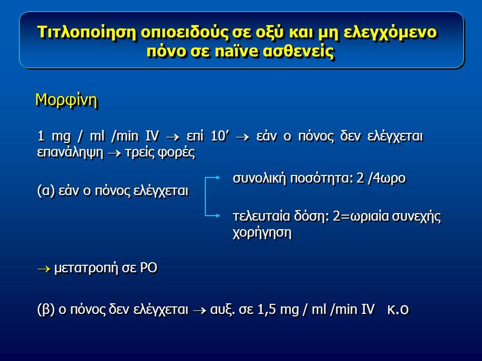 Τιτλοποίηση οπιοειδούς σε οξύ και μη ελεγχόμενο