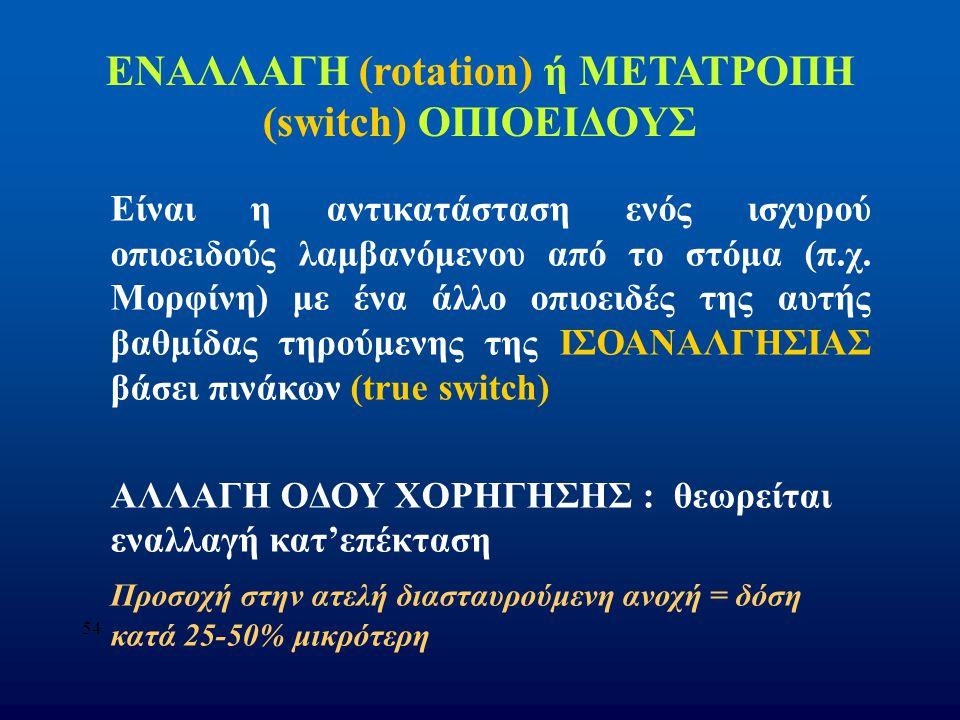ΕΝΑΛΛΑΓΗ (rotation) ή ΜΕΤΑΤΡΟΠΗ (switch) ΟΠΙΟΕΙΔΟΥΣ
