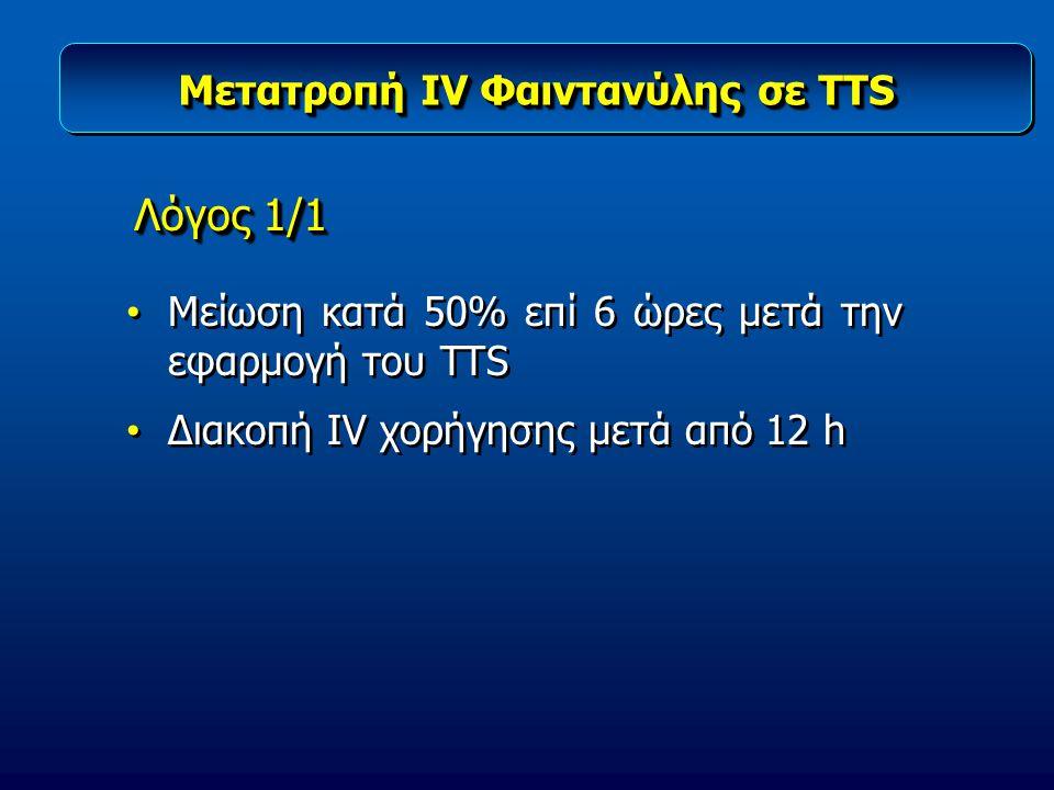 Μετατροπή IV Φαιντανύλης σε TTS