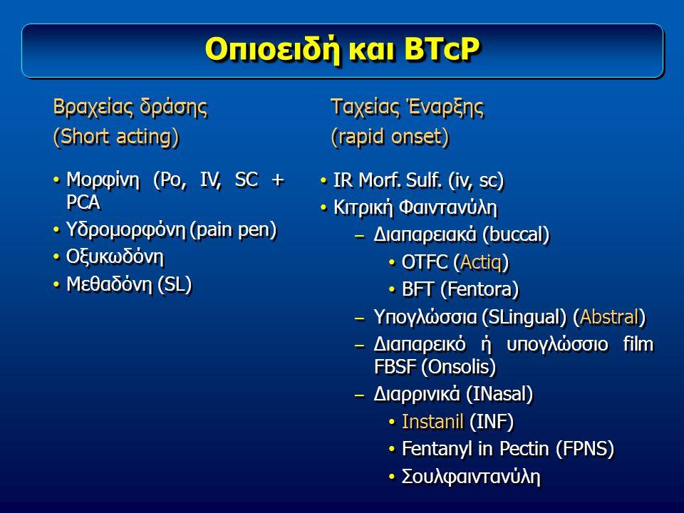 Οπιοειδή και BTcP Βραχείας δράσης (Short acting) Ταχείας Έναρξης