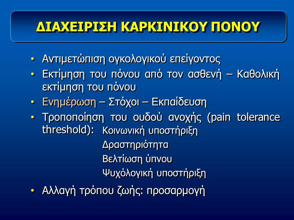 ΔΙΑΧΕΙΡΙΣΗ ΚΑΡΚΙΝΙΚΟΥ ΠΟΝΟΥ