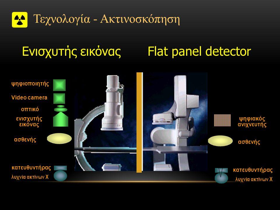 Ενισχυτής εικόνας Flat panel detector