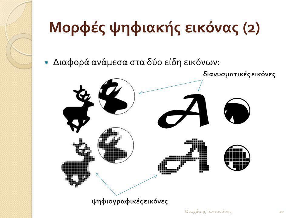 Μορφές ψηφιακής εικόνας (2)