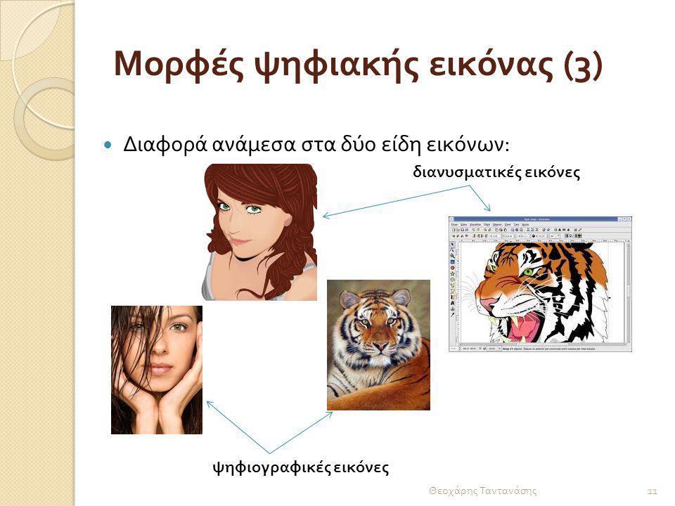 Μορφές ψηφιακής εικόνας (3)
