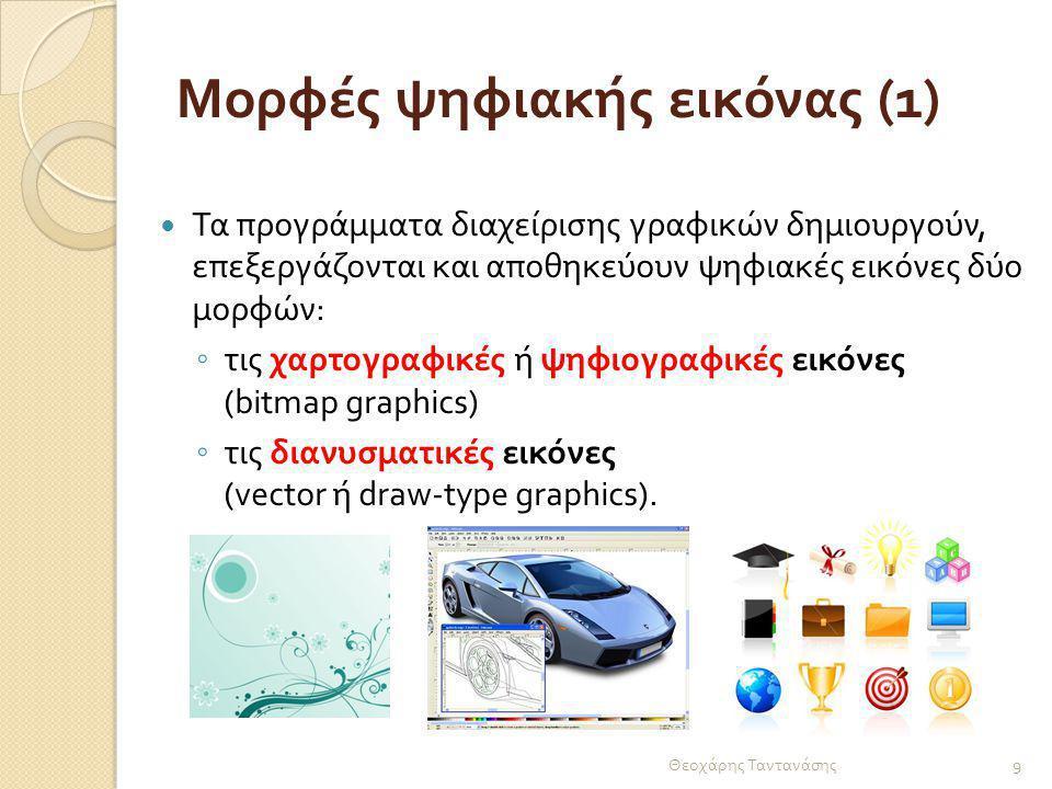 Μορφές ψηφιακής εικόνας (1)