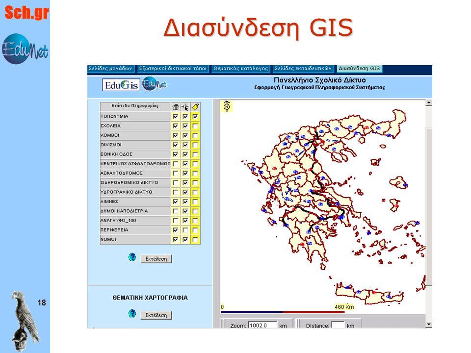 Διασύνδεση GIS