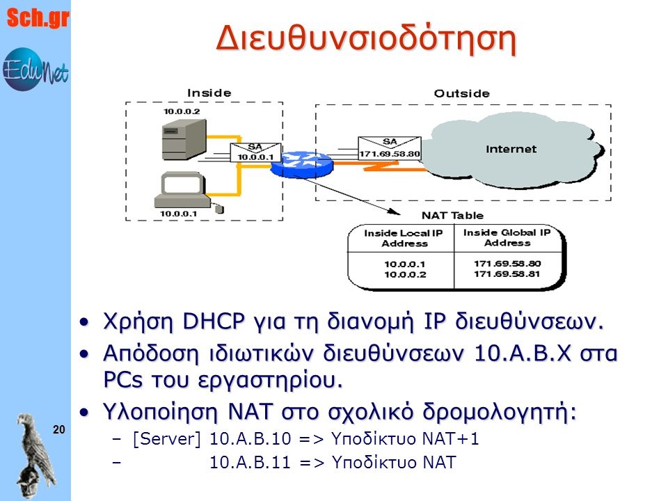 Διευθυνσιοδότηση Χρήση DHCP για τη διανομή IP διευθύνσεων.
