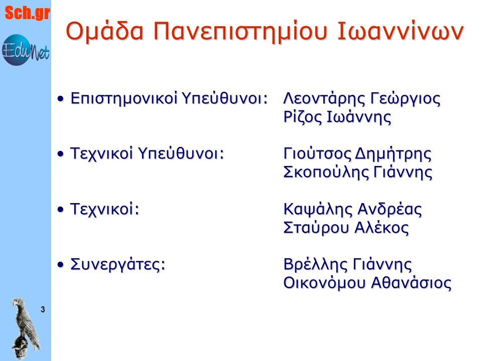 Ομάδα Πανεπιστημίου Ιωαννίνων