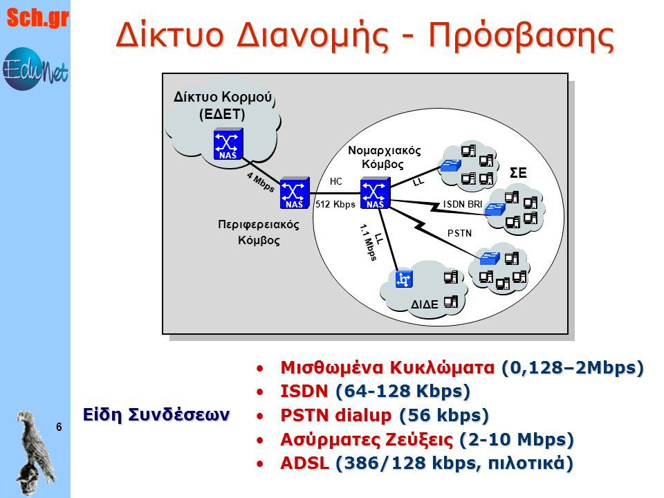 Δίκτυο Διανομής - Πρόσβασης