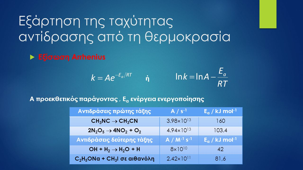 Εξάρτηση της ταχύτητας αντίδρασης από τη θερμοκρασία