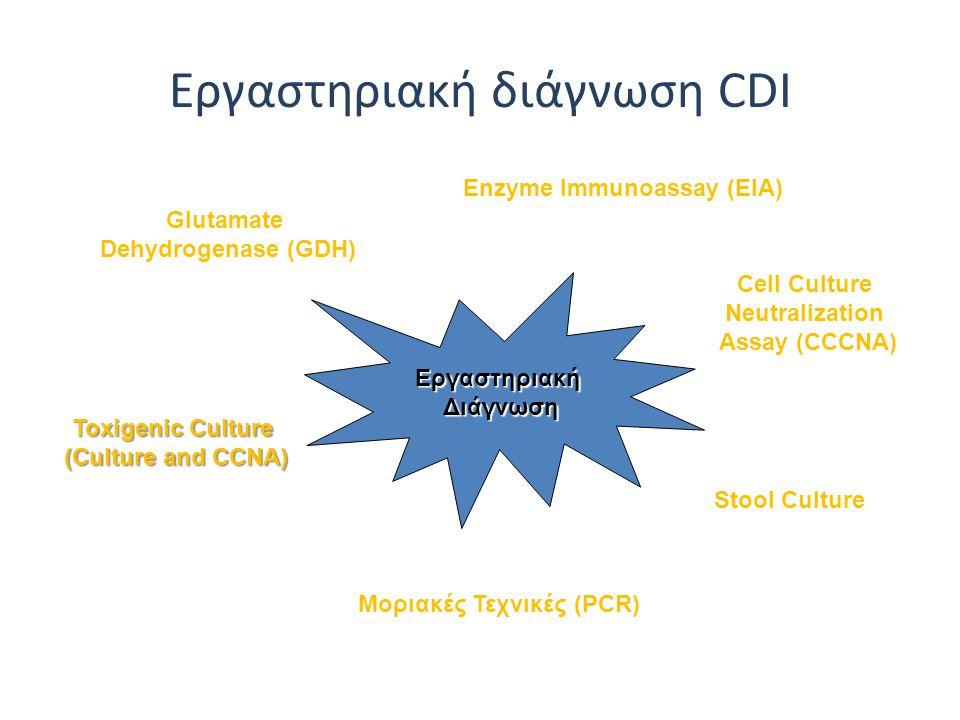 Εργαστηριακή διάγνωση CDI