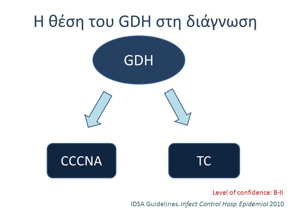 Η θέση του GDH στη διάγνωση