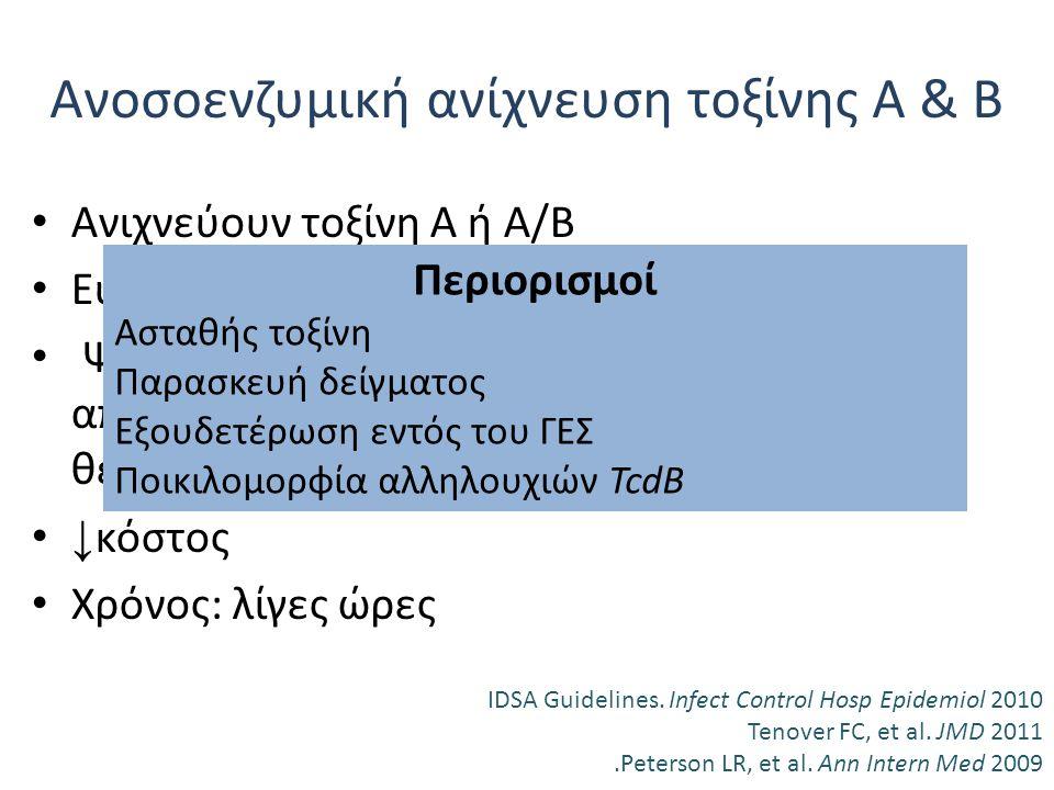 Ανοσοενζυμική ανίχνευση τοξίνης Α & Β