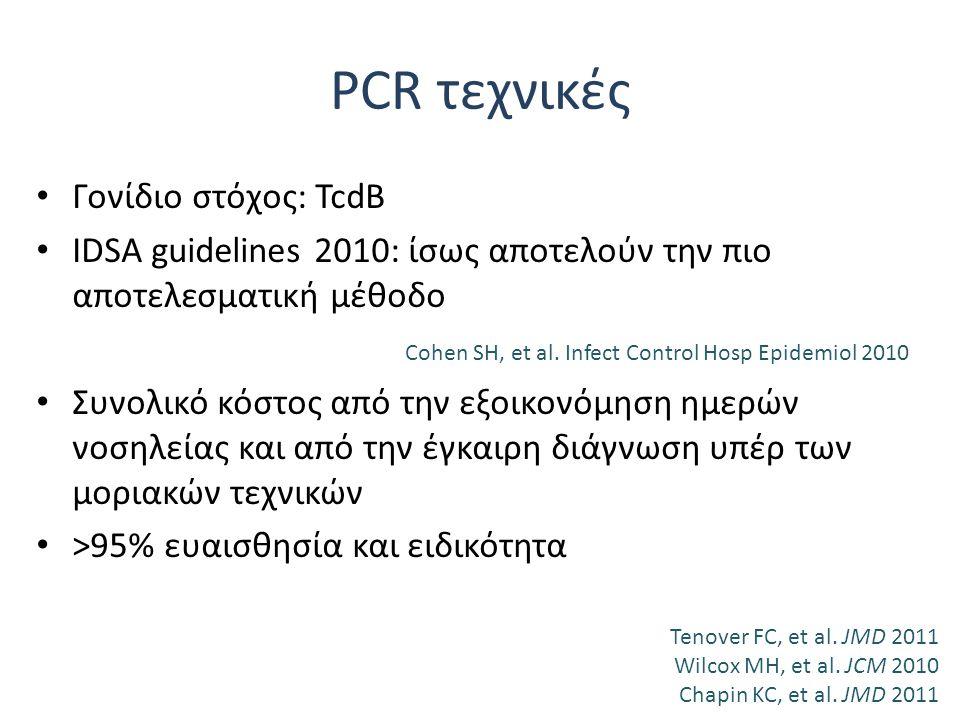 PCR τεχνικές Γονίδιο στόχος: TcdB