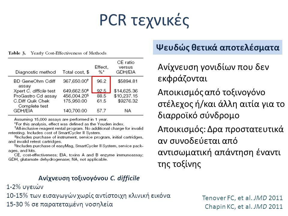 Ψευδώς θετικά αποτελέσματα Ανίχνευση τοξινογόνου C. difficile