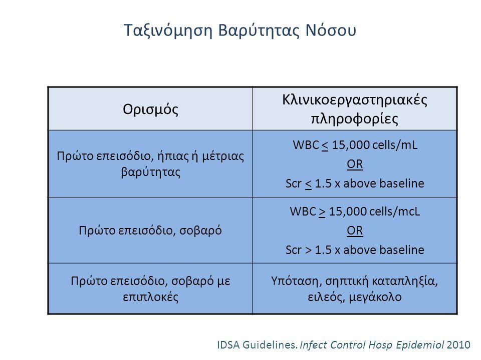 Ταξινόμηση Βαρύτητας Νόσου