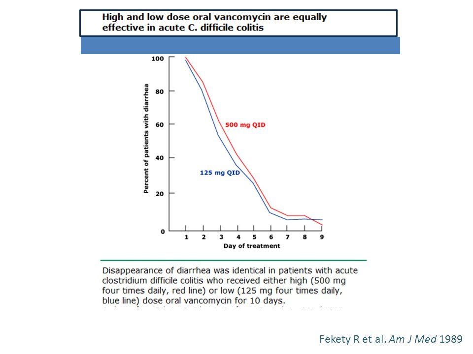 Fekety R et al. Am J Med 1989