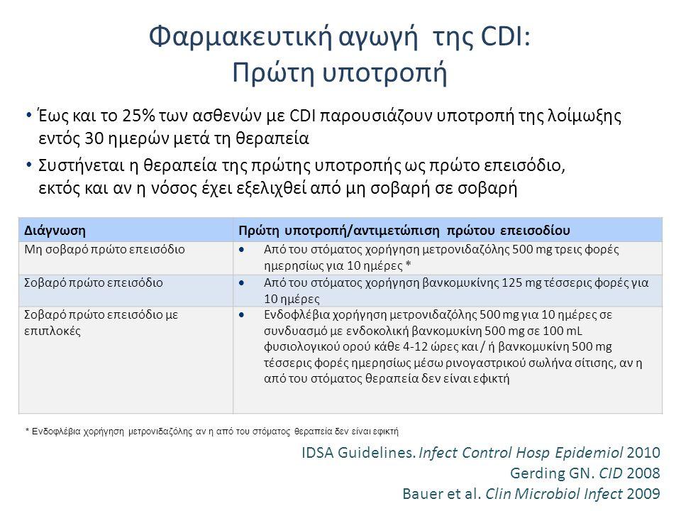 Φαρμακευτική αγωγή της CDI: Πρώτη υποτροπή