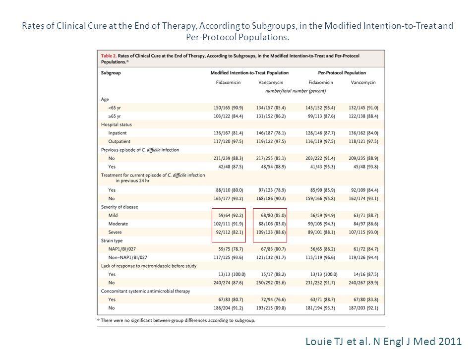 Louie TJ et al. N Engl J Med 2011