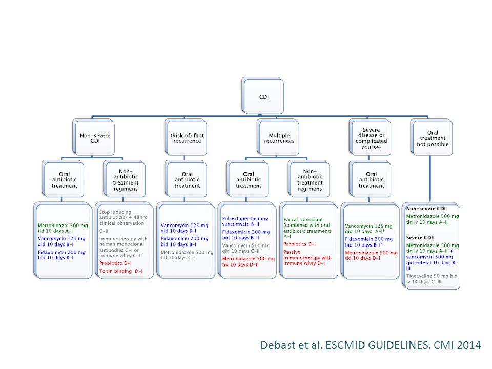 Debast et al. ESCMID GUIDELINES. CMI 2014