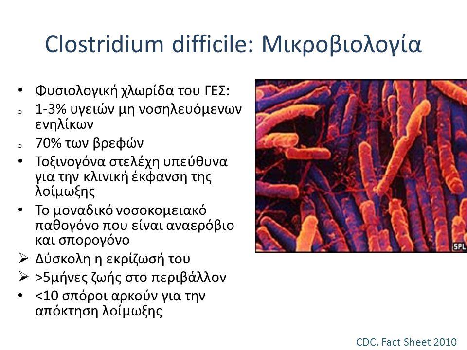 Clostridium difficile: Μικροβιολογία