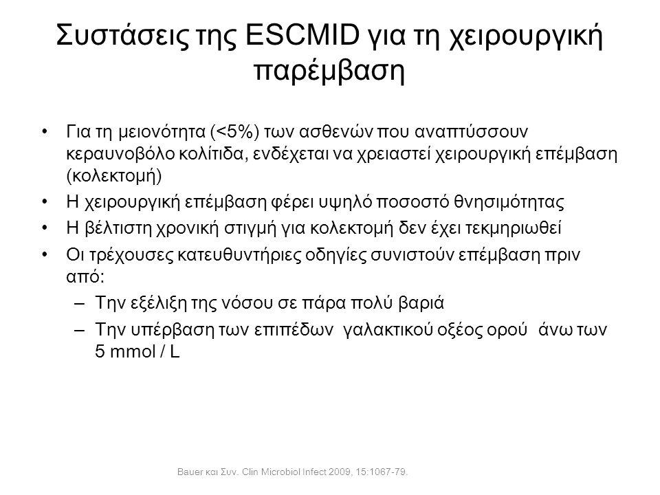 Συστάσεις της ESCMID για τη χειρουργική παρέμβαση