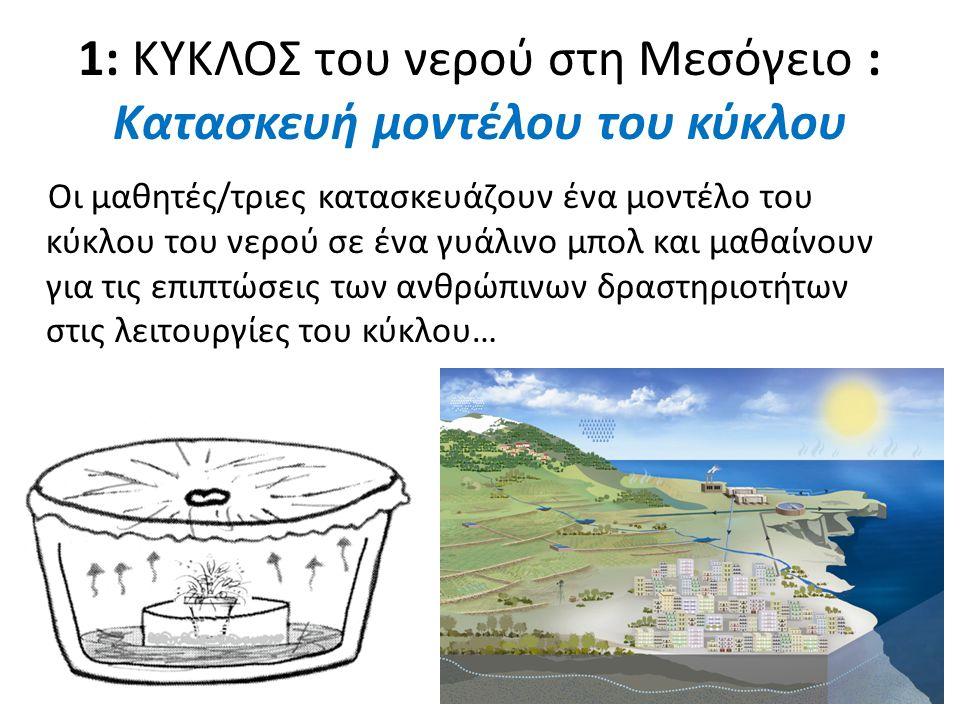 1: ΚΥΚΛΟΣ του νερού στη Μεσόγειο : Κατασκευή μοντέλου του κύκλου