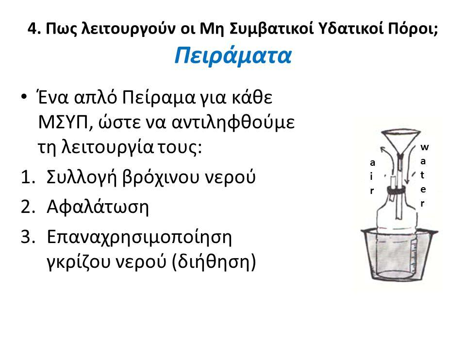 4. Πως λειτουργούν οι Μη Συμβατικοί Υδατικοί Πόροι; Πειράματα