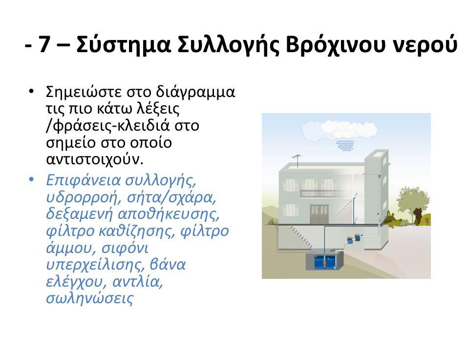 - 7 – Σύστημα Συλλογής Βρόχινου νερού