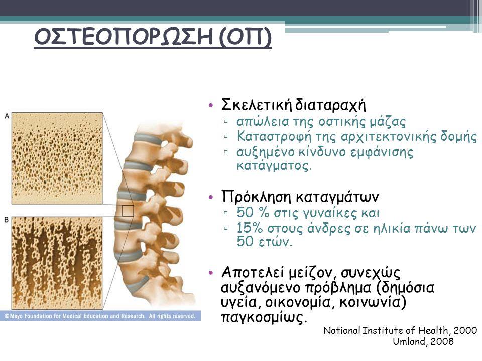 ΟΣΤΕΟΠΟΡΩΣΗ (ΟΠ) Σκελετική διαταραχή Πρόκληση καταγμάτων