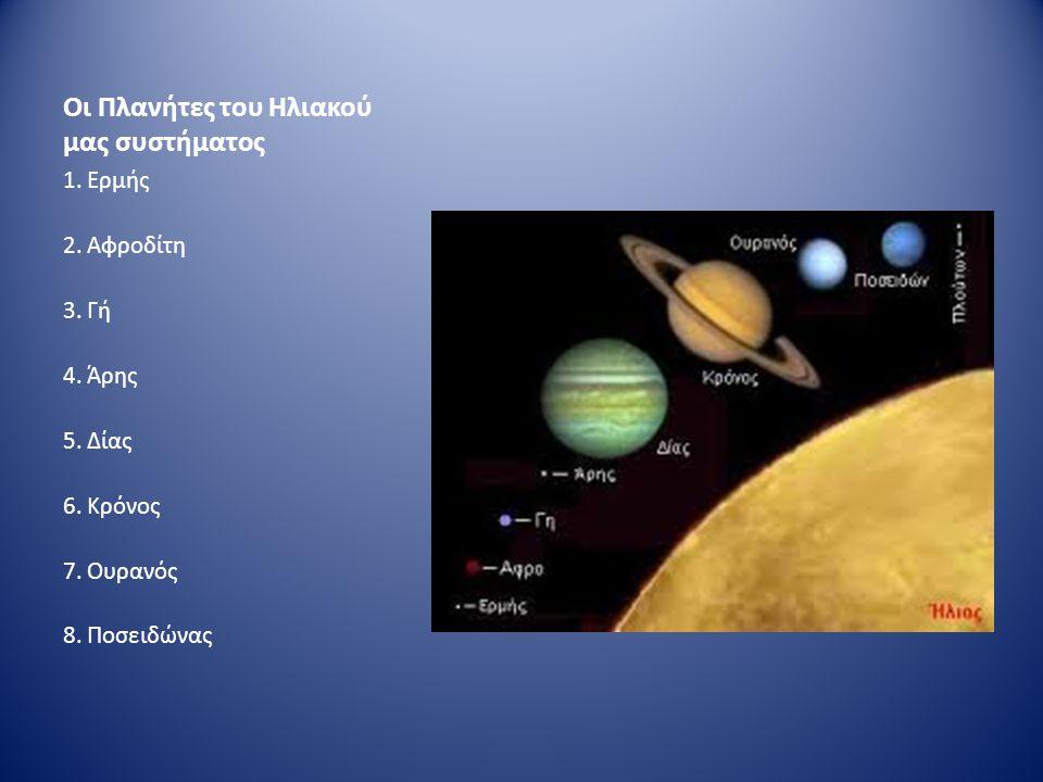 Οι Πλανήτες του Ηλιακού μας συστήματος