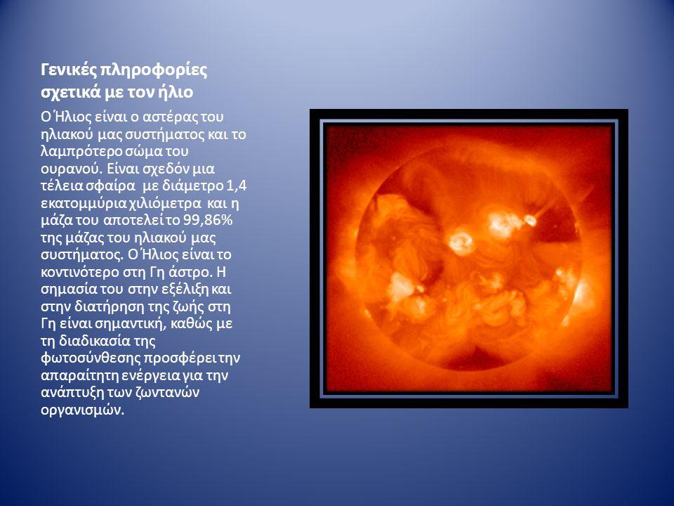 Γενικές πληροφορίες σχετικά με τον ήλιο