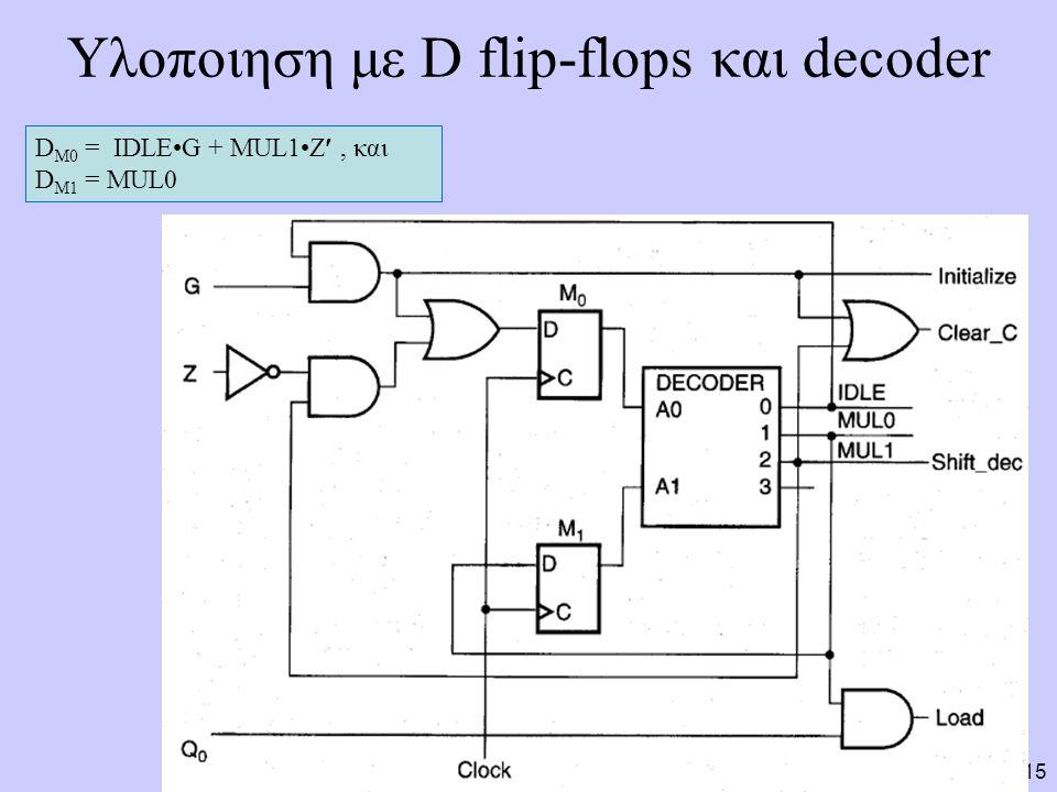 Υλοποιηση με D flip-flops και decoder