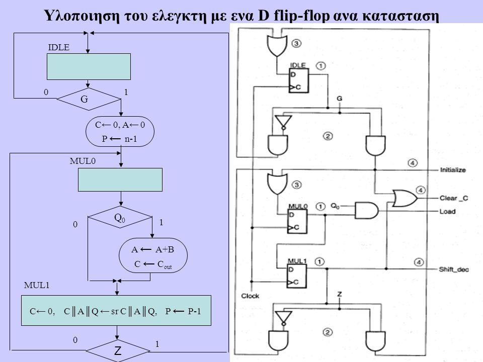 Υλοποιηση του ελεγκτη με ενα D flip-flop ανα κατασταση