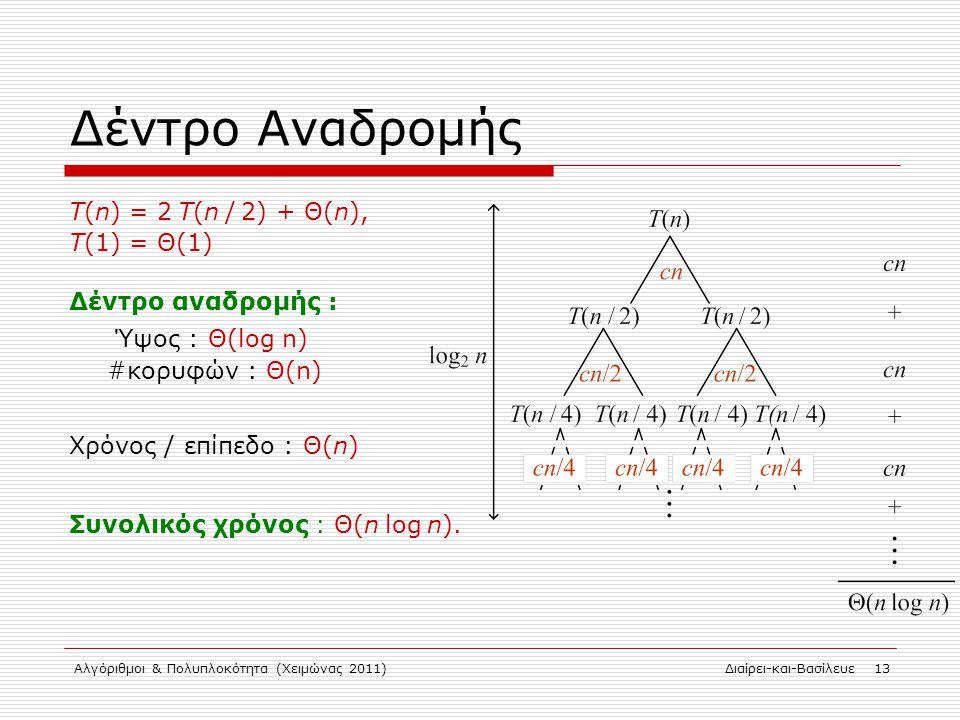Δέντρο Αναδρομής T(n) = 2 T(n / 2) + Θ(n), Τ(1) = Θ(1)