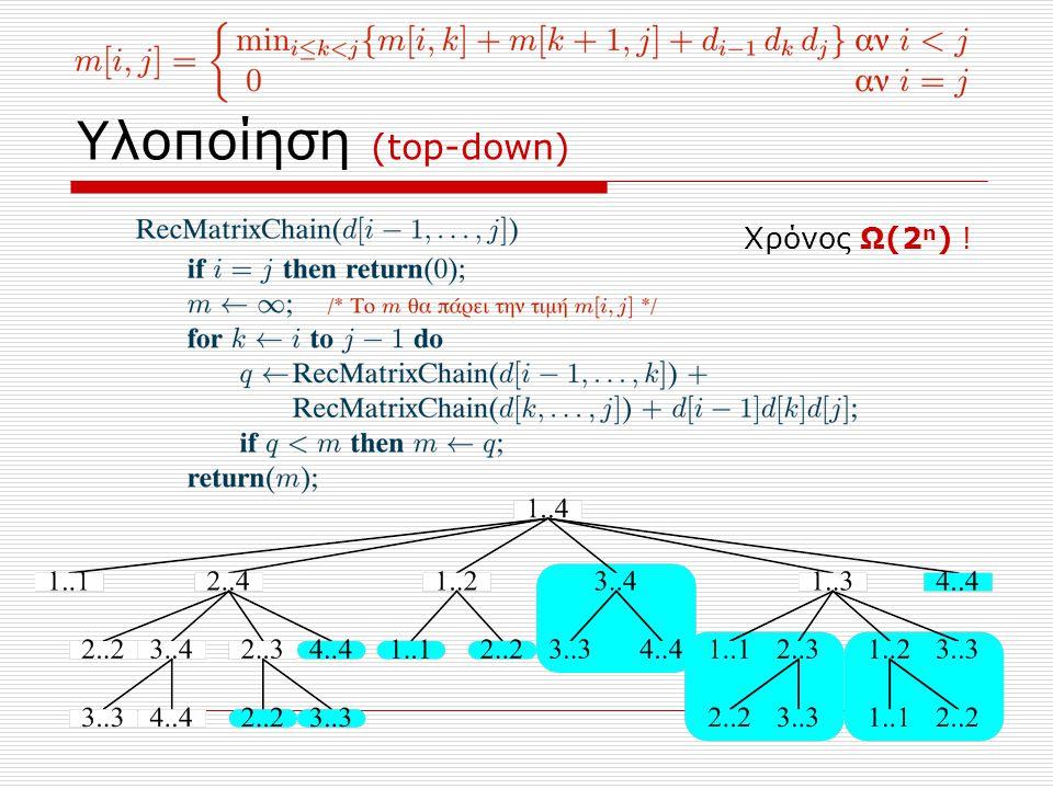 Υλοποίηση (top-down) Χρόνος Ω(2n) !