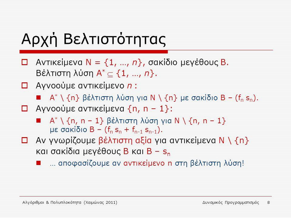 Αρχή Βελτιστότητας Αντικείμενα N = {1, …, n}, σακίδιο μεγέθους Β. Βέλτιστη λύση Α*  {1, …, n}. Αγνοούμε αντικείμενο n :